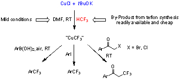 trifluoromethylating